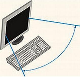 液晶顯示屏電腦顯示角度